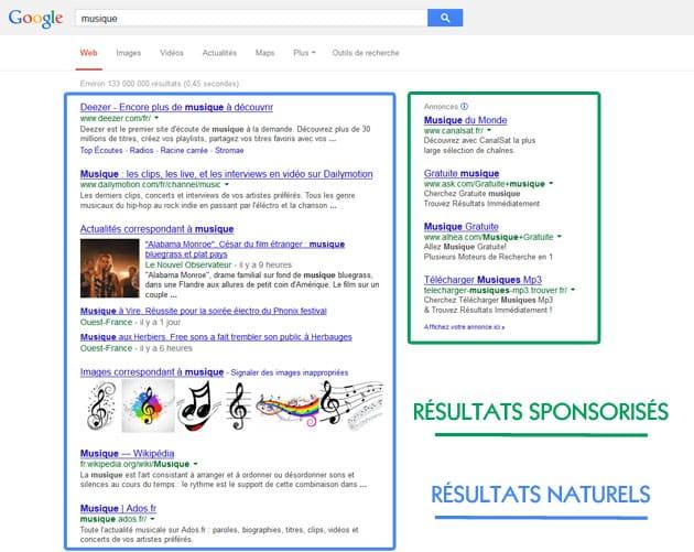 Résultats sponsorisés à droite et naturels à gauche