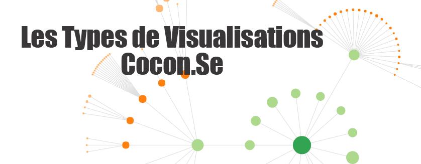 A quoi sert chaque type de visualisations de Cocon.Se ?