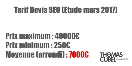 Tarif devis SEO étude mars 2017