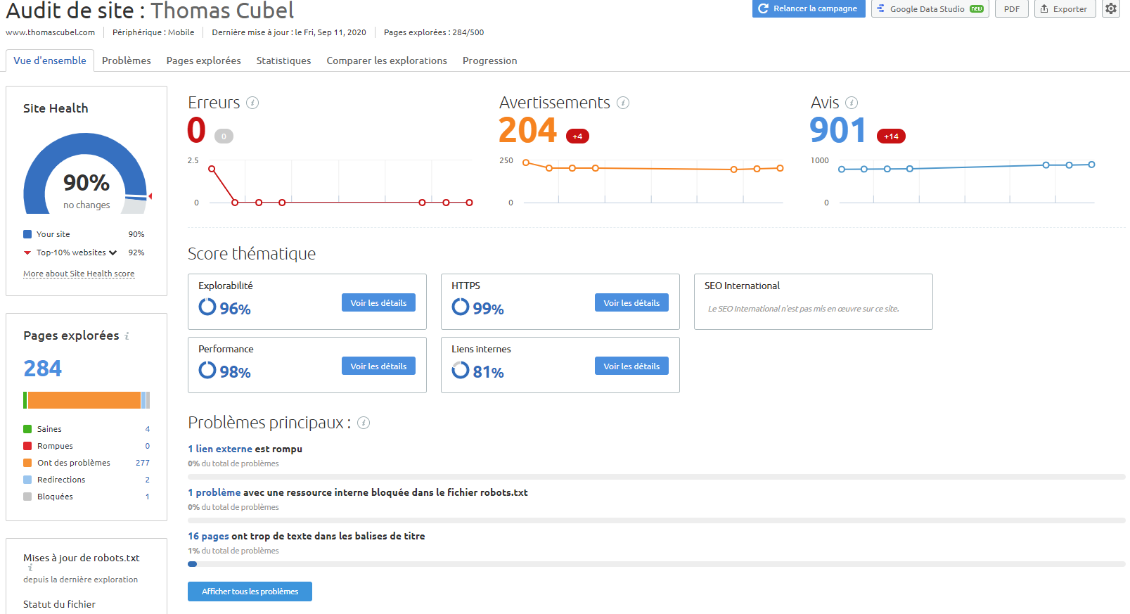 site audit semrush
