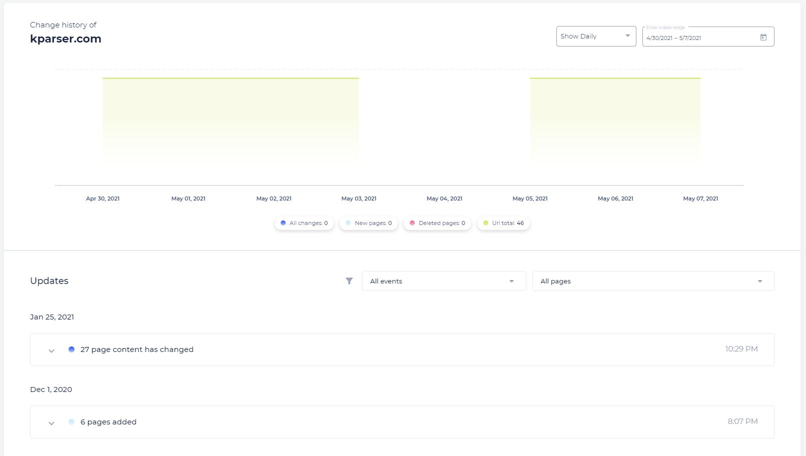 site monitoring sitechecker